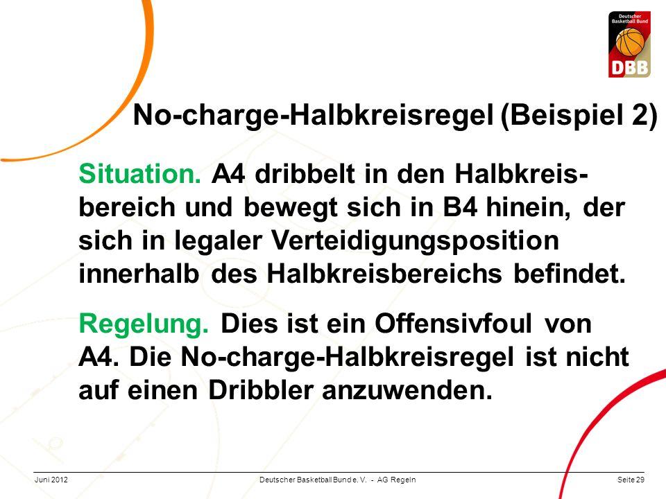 Seite 29Deutscher Basketball Bund e. V. - AG RegelnJuni 2012 Situation. A4 dribbelt in den Halbkreis- bereich und bewegt sich in B4 hinein, der sich i