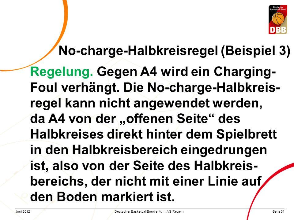 Seite 31Deutscher Basketball Bund e. V. - AG RegelnJuni 2012 Regelung. Gegen A4 wird ein Charging- Foul verhängt. Die No-charge-Halbkreis- regel kann