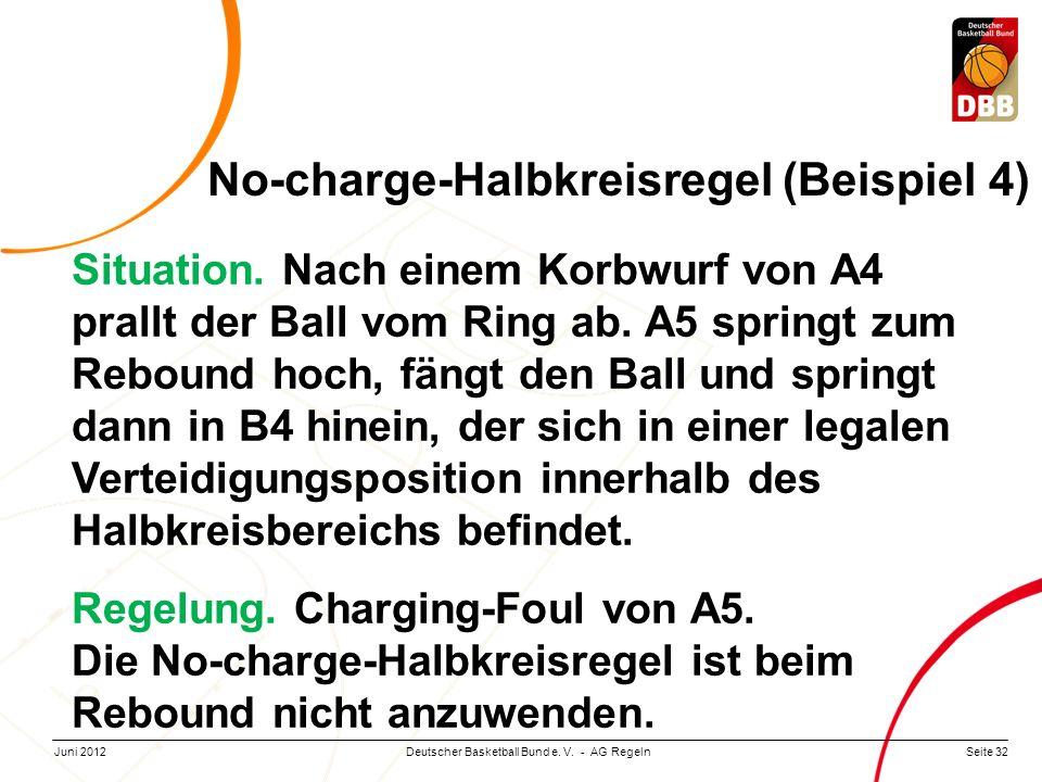 Seite 32Deutscher Basketball Bund e. V. - AG RegelnJuni 2012 Situation. Nach einem Korbwurf von A4 prallt der Ball vom Ring ab. A5 springt zum Rebound