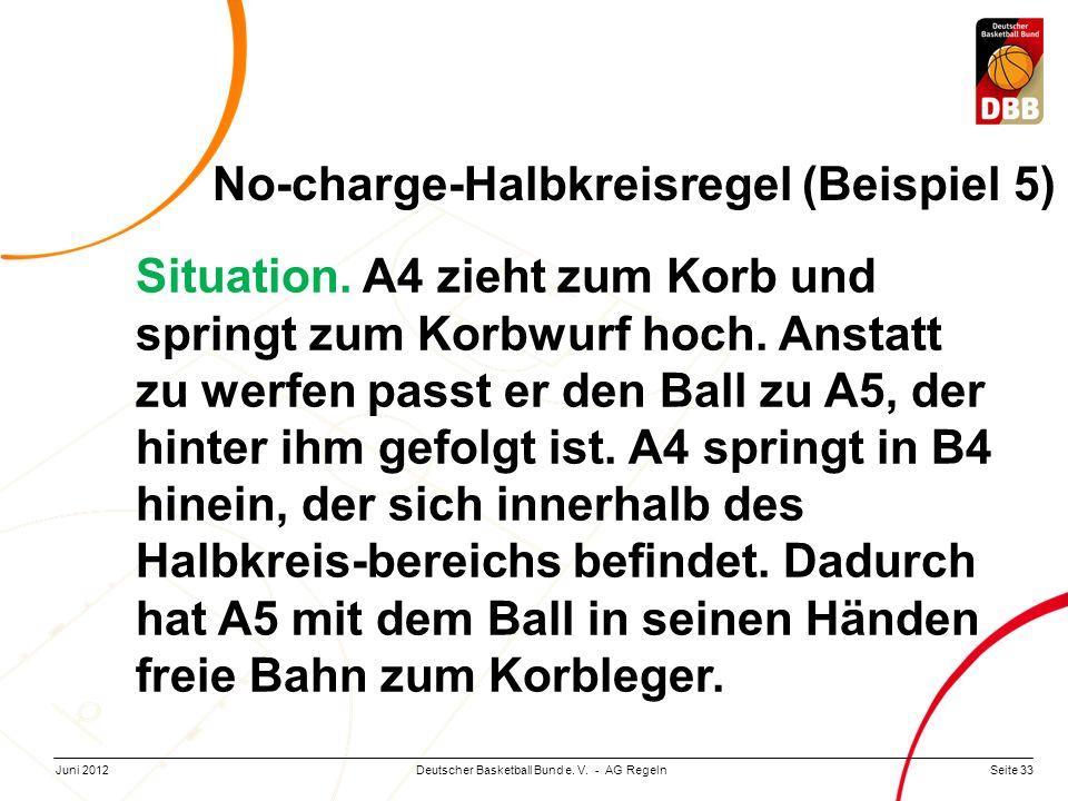 Seite 33Deutscher Basketball Bund e. V. - AG RegelnJuni 2012 Situation. A4 zieht zum Korb und springt zum Korbwurf hoch. Anstatt zu werfen passt er de