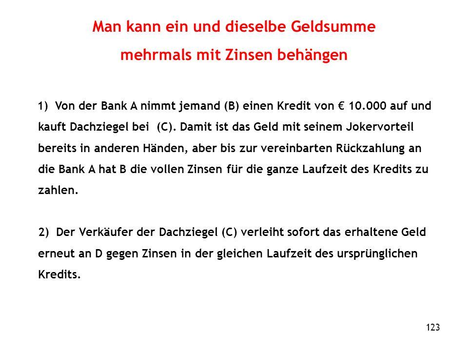 123 Man kann ein und dieselbe Geldsumme mehrmals mit Zinsen behängen 1) Von der Bank A nimmt jemand (B) einen Kredit von 10.000 auf und kauft Dachziegel bei (C).