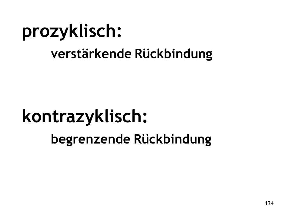 134 prozyklisch: verstärkende Rückbindung kontrazyklisch: begrenzende Rückbindung