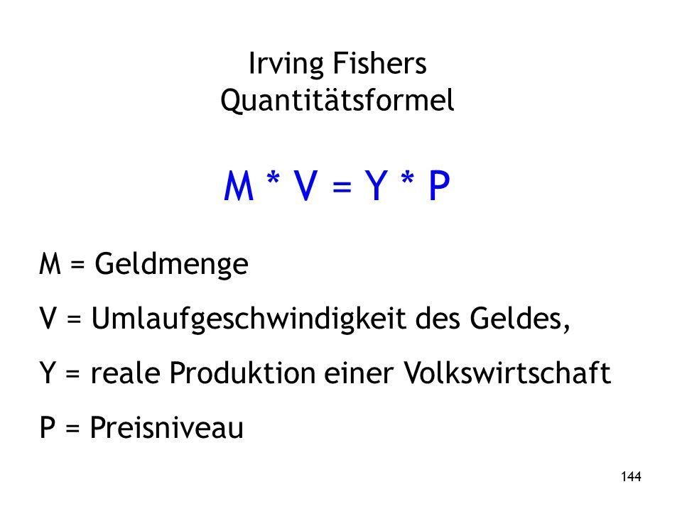 144 M * V = Y * P M = Geldmenge V = Umlaufgeschwindigkeit des Geldes, Y = reale Produktion einer Volkswirtschaft P = Preisniveau Irving Fishers Quantitätsformel