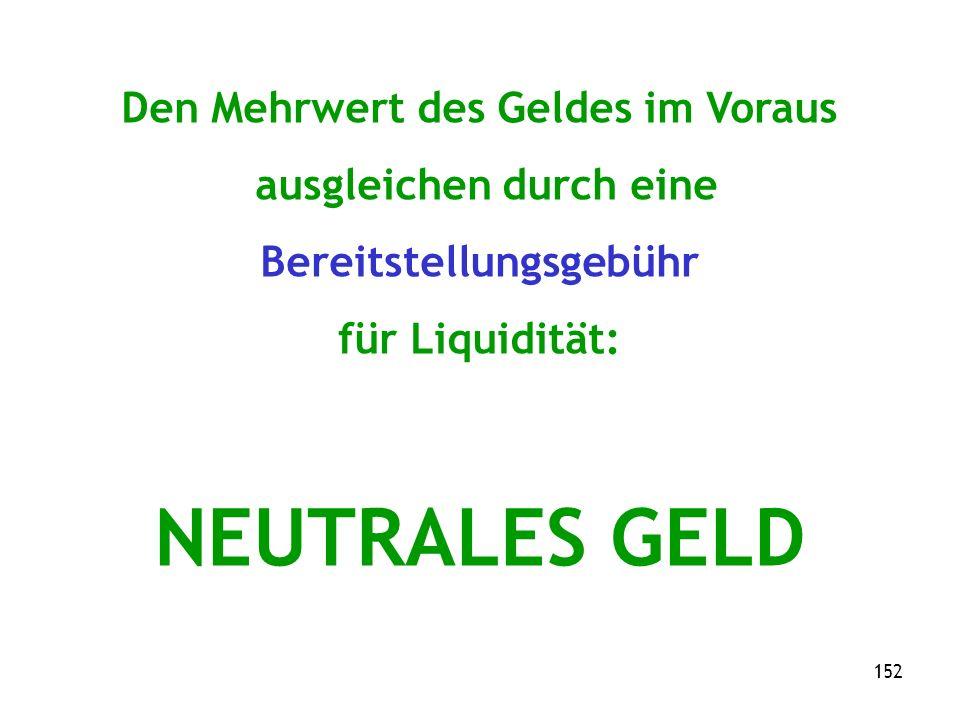 152 Den Mehrwert des Geldes im Voraus ausgleichen durch eine Bereitstellungsgebühr für Liquidität: NEUTRALES GELD
