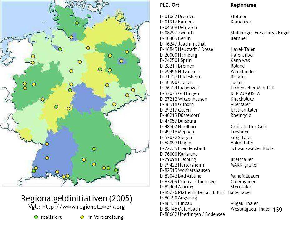159 Regionalgeldinitiativen (2005) Vgl.: http://www.regionetzwerk.org realisiert in Vorbereitung PLZ, OrtRegioname D-01067 DresdenElbtaler D-01917 KamenzKamenzer D-04509 Delitzsch D-08297 Zwönitz Stollberger Erzgebirgs-Regio D-10405 Berlin Berliner D-16247 Joachimsthal D-16845 Neustadt / DosseHavel-Taler D-20000 Hamburg Hafensilber D-24250 Löptin Kann was D-28211 Bremen Roland D-29456 Hitzacker Wendländer D-31137 Hildesheim Braktus D-35390 GießenJustus D-36124 EichenzellEichenzeller M.A.R.K.