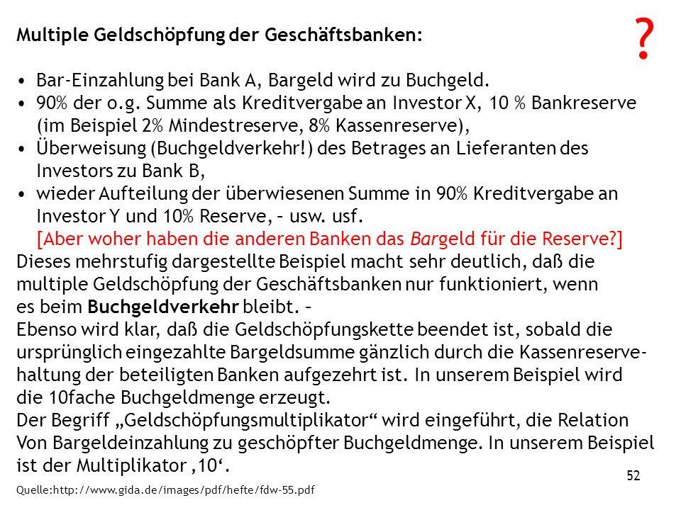 52 Multiple Geldschöpfung der Geschäftsbanken: Bar-Einzahlung bei Bank A, Bargeld wird zu Buchgeld.