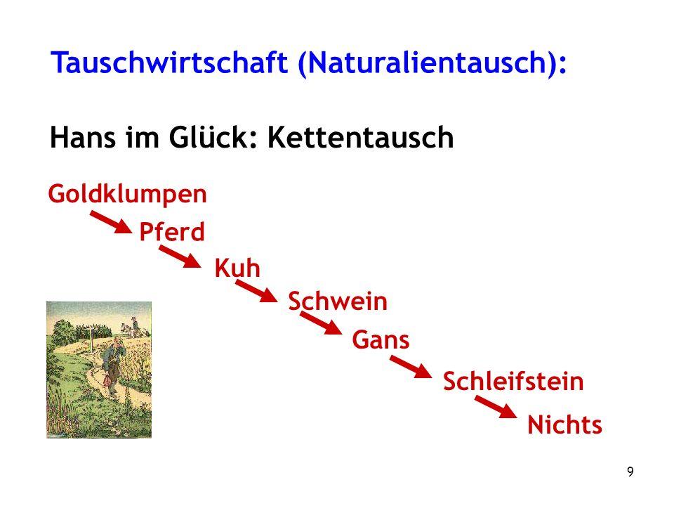 9 Hans im Glück: Kettentausch Goldklumpen Pferd Kuh Schwein Gans Schleifstein Nichts Tauschwirtschaft (Naturalientausch):