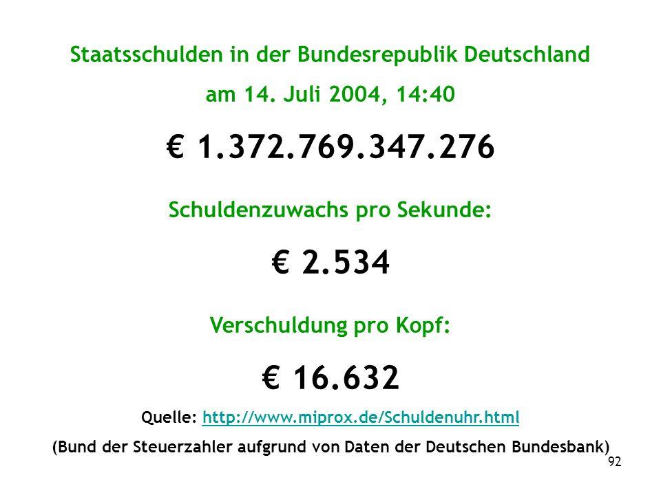 92 Staatsschulden in der Bundesrepublik Deutschland am 14.