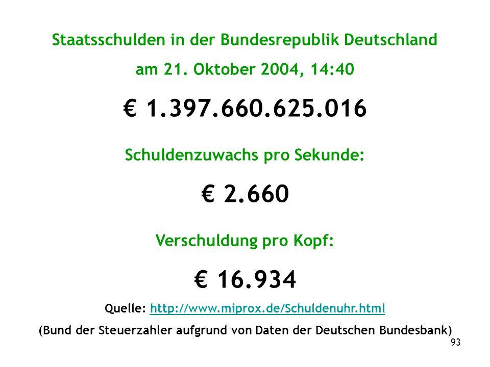 93 Staatsschulden in der Bundesrepublik Deutschland am 21.
