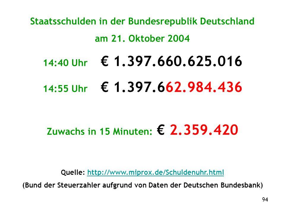 94 Staatsschulden in der Bundesrepublik Deutschland am 21.