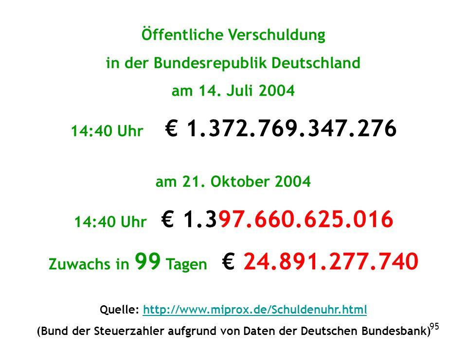 95 Öffentliche Verschuldung in der Bundesrepublik Deutschland am 14.