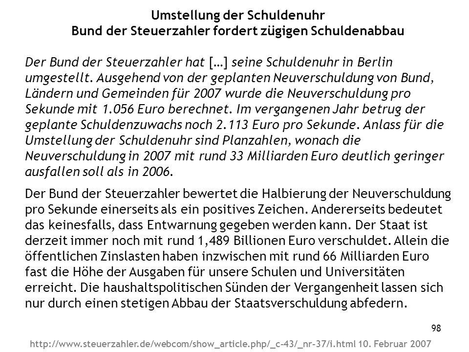 98 Umstellung der Schuldenuhr Bund der Steuerzahler fordert zügigen Schuldenabbau Der Bund der Steuerzahler hat […] seine Schuldenuhr in Berlin umgestellt.