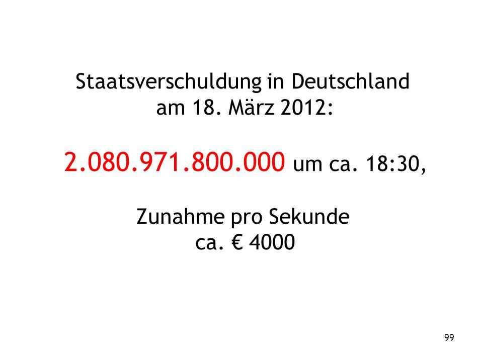 99 Staatsverschuldung in Deutschland am 18. März 2012: 2.080.971.800.000 um ca.