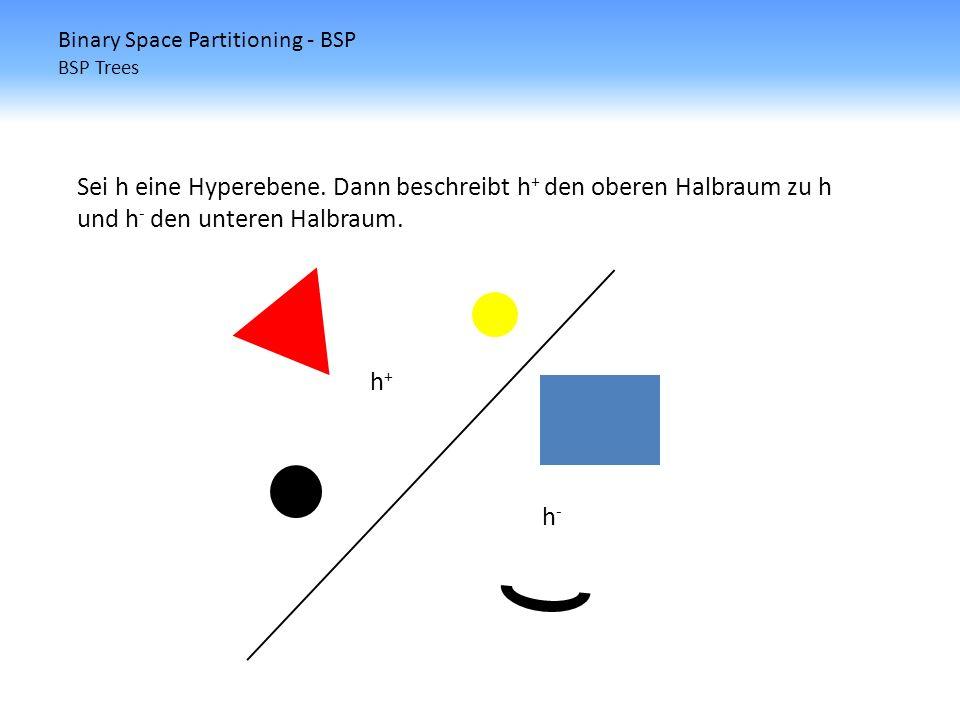 Binary Space Partitioning - BSP BSP Trees Sei h eine Hyperebene. Dann beschreibt h + den oberen Halbraum zu h und h - den unteren Halbraum. h+h+ h-h-