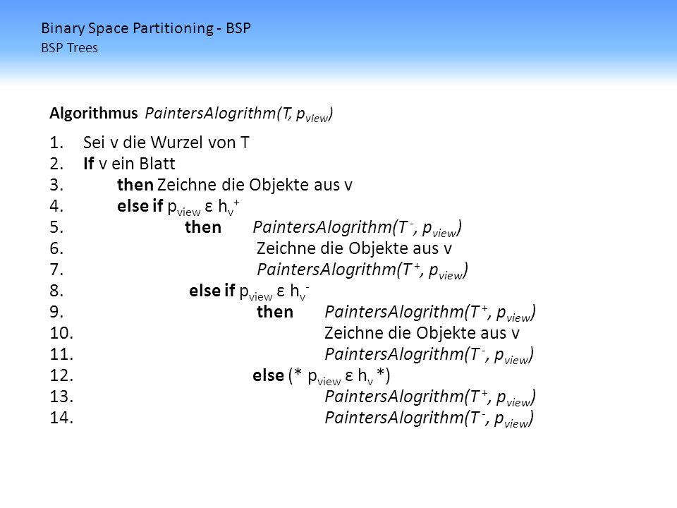 Binary Space Partitioning - BSP BSP Trees Algorithmus PaintersAlogrithm(T, p view ) 1.Sei v die Wurzel von T 2.If v ein Blatt 3.then Zeichne die Objek