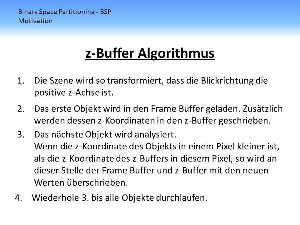 Binary Space Partitioning - BSP Motivation z-Buffer Algorithmus Nachteile: Zusätzlicher Speicher für den z-Buffer benötigt Für jedes Pixel eines Objektes muss ein Test der z-Koordinate stattfinden.