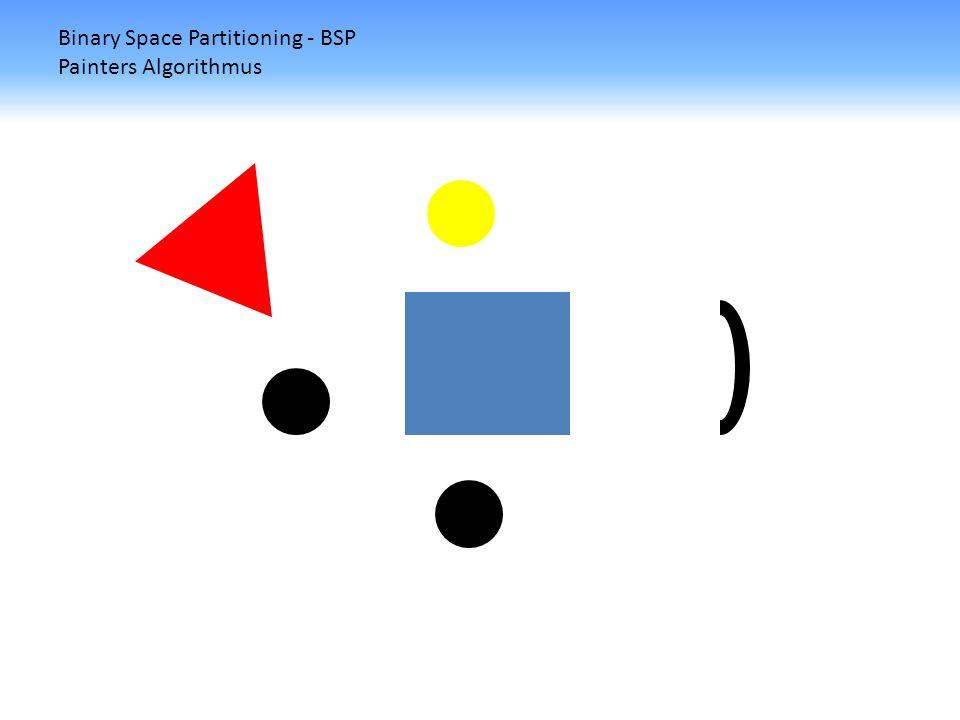 Binary Space Partitioning - BSP BSP Trees 2D Laufzeitanalyse Algorithmus 2dBsp(S) Input.