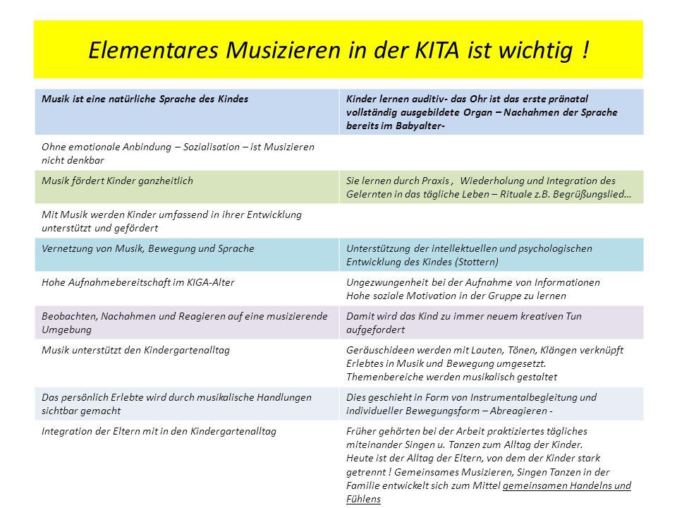 Elementares Musizieren in der KITA ist wichtig ! Musik ist eine natürliche Sprache des KindesKinder lernen auditiv- das Ohr ist das erste pränatal vol