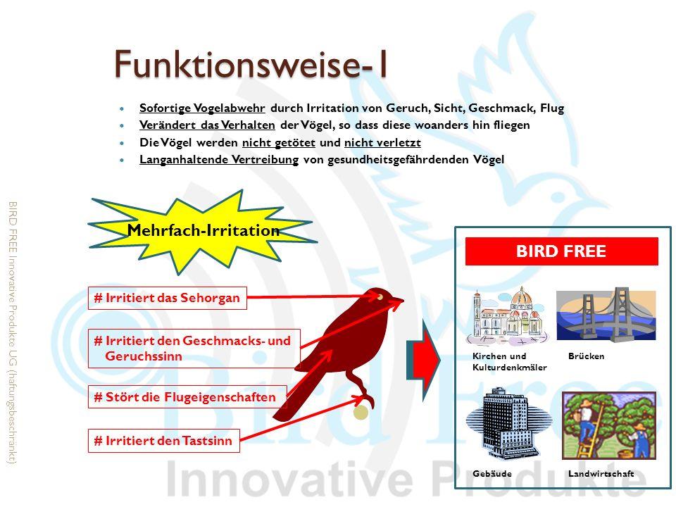 Funktionsweise-1 Sofortige Vogelabwehr durch Irritation von Geruch, Sicht, Geschmack, Flug Verändert das Verhalten der Vögel, so dass diese woanders h