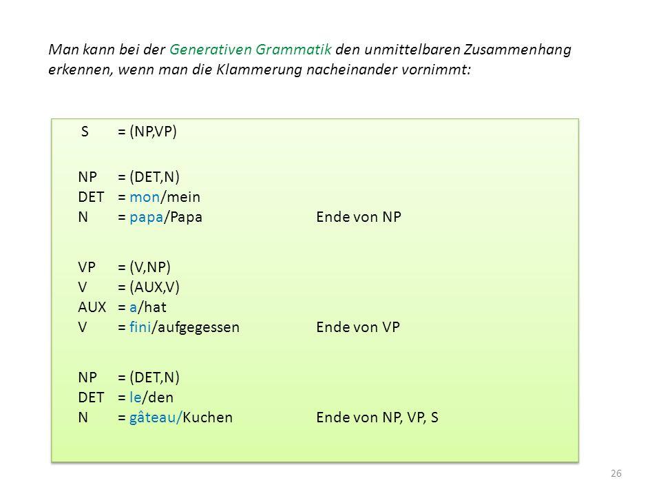 4.3Beide Strukturbaumdarstellungen lassen sich sofort in eine geklammerte Darstellung überführen: S (NP(DET(mon), N(papa)), VP(V(AUX(a), V(fini)), NP(