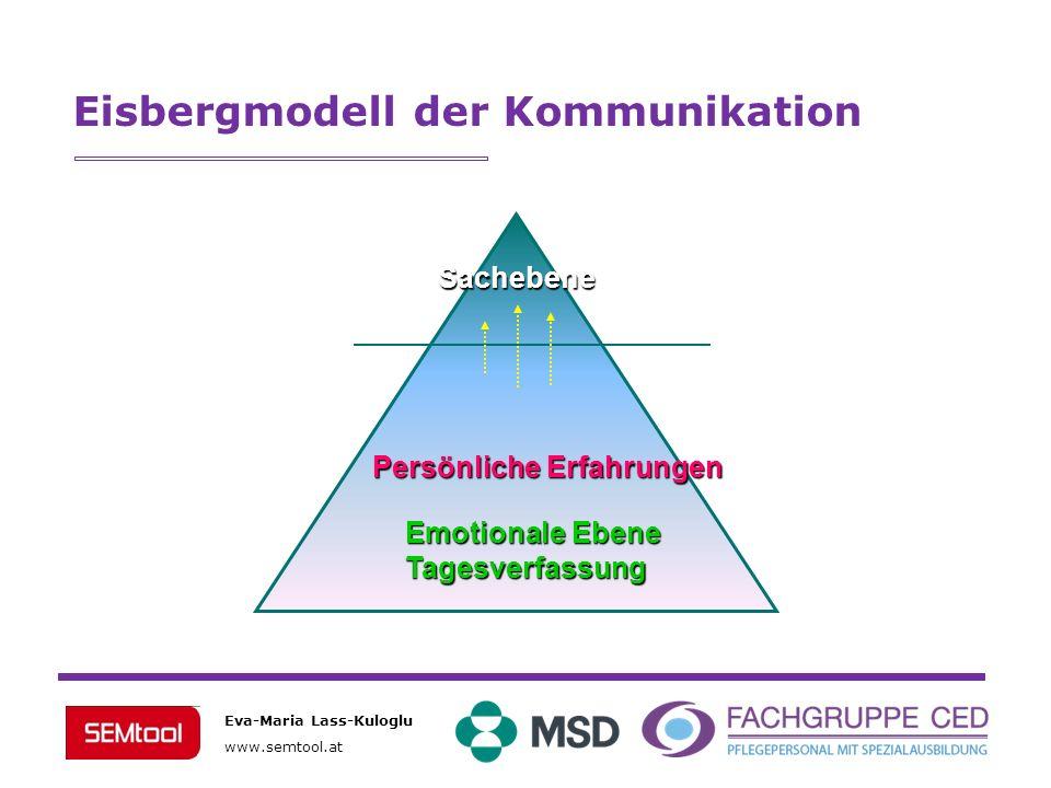 Eva-Maria Lass-Kuloglu www.semtool.at Sachebene Persönliche Erfahrungen Emotionale Ebene Tagesverfassung Eisbergmodell der Kommunikation