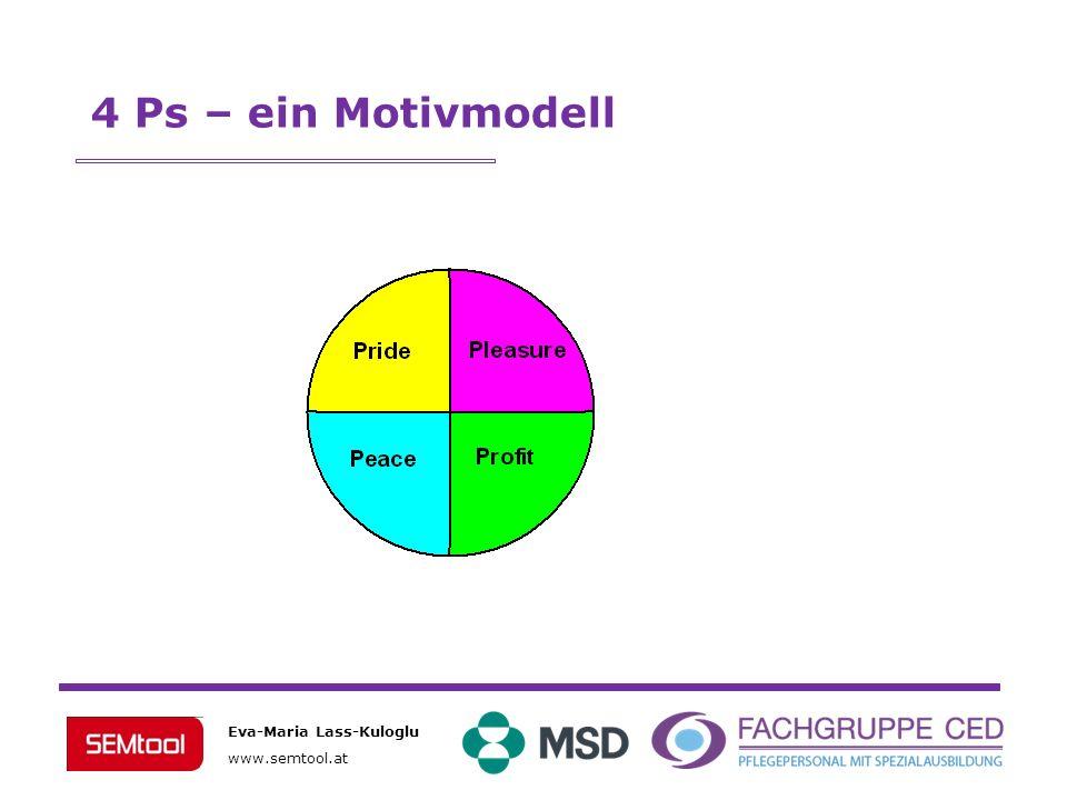 Eva-Maria Lass-Kuloglu www.semtool.at 4 Ps – ein Motivmodell
