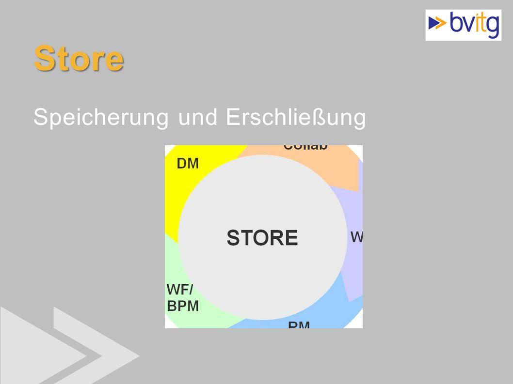 24 Store Store Speicherung und Erschließung