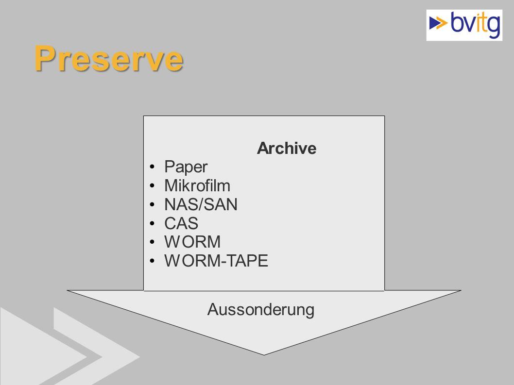 27 Preserve Archive Paper Mikrofilm NAS/SAN CAS WORM WORM-TAPE Aussonderung