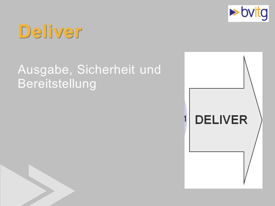 28 Deliver Deliver Ausgabe, Sicherheit und Bereitstellung