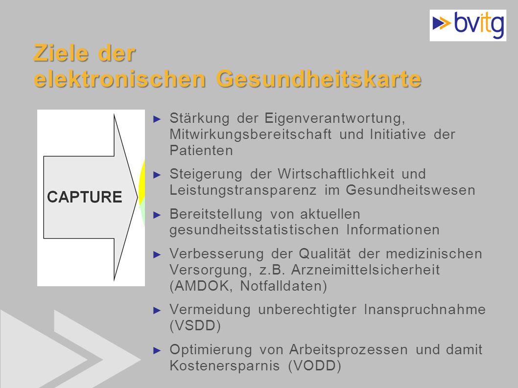37 Ziele der elektronischen Gesundheitskarte Stärkung der Eigenverantwortung, Mitwirkungsbereitschaft und Initiative der Patienten Steigerung der Wirt