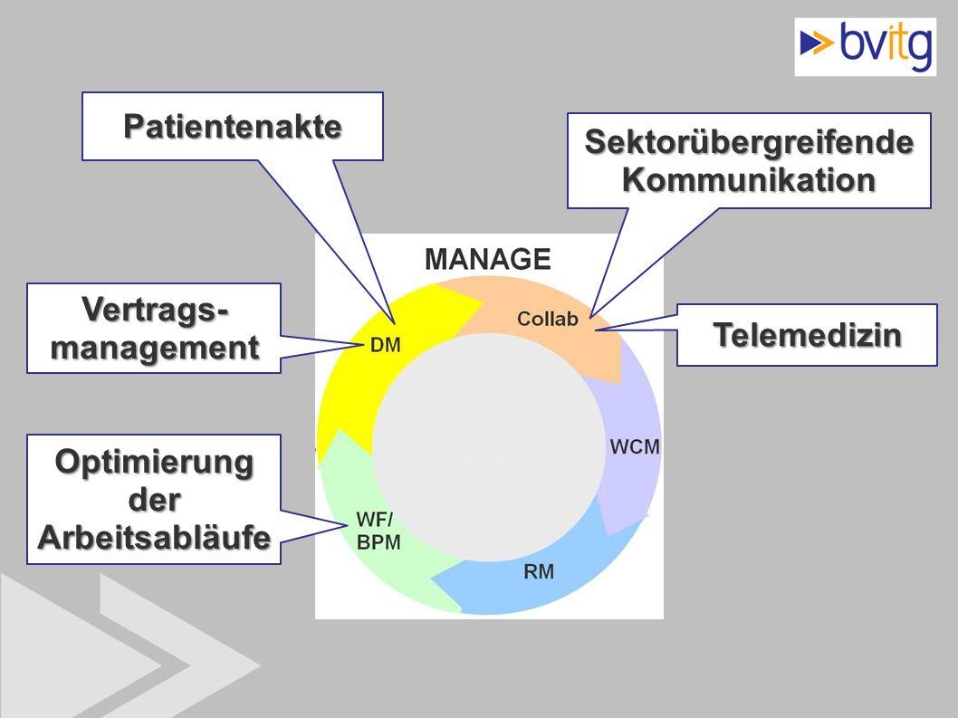 38 Patientenakte Sektorübergreifende Kommunikation Telemedizin Vertrags- management Optimierung der Arbeitsabläufe