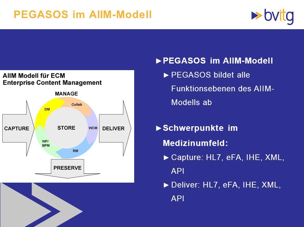 56 PEGASOS im AIIM-Modell PEGASOS bildet alle Funktionsebenen des AIIM- Modells ab Schwerpunkte im Medizinumfeld: Capture: HL7, eFA, IHE, XML, API Del