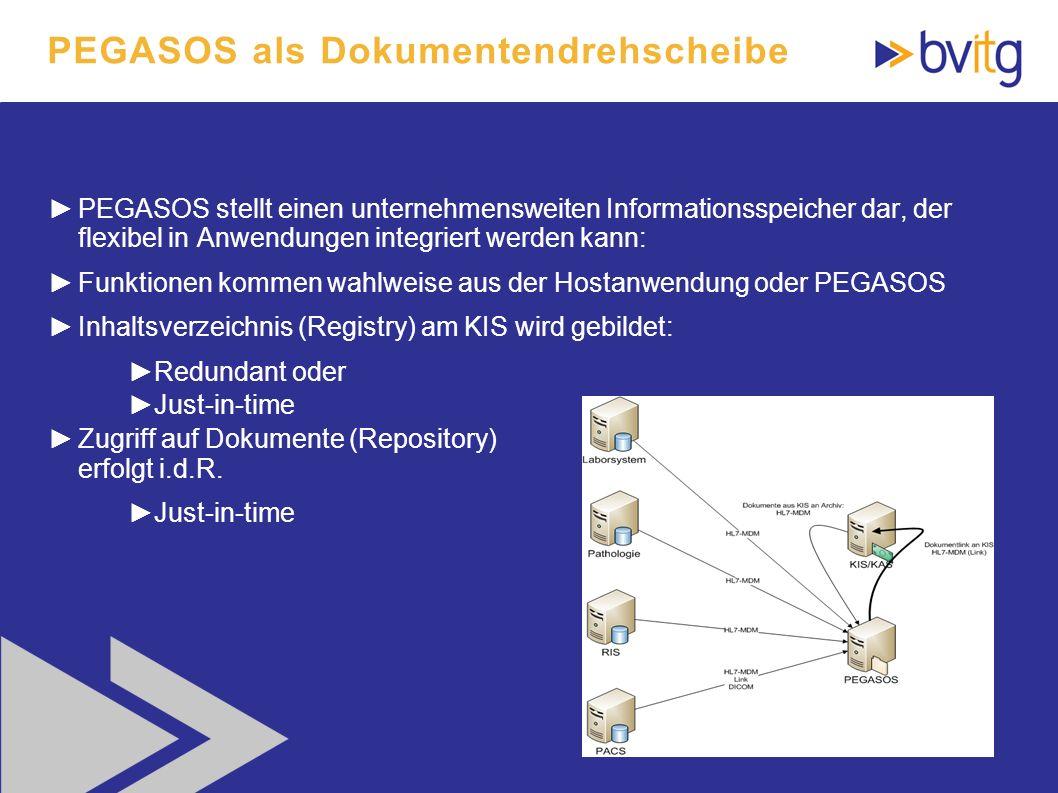 57 PEGASOS stellt einen unternehmensweiten Informationsspeicher dar, der flexibel in Anwendungen integriert werden kann: Funktionen kommen wahlweise a