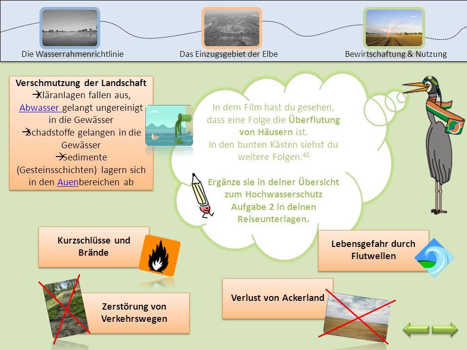 In dem kleinen Experiment hast du gesehen, welche Ursachen Hochwasser und Überschwemmungen haben. Erstelle in deinen Reiseunterlagen eine kleine Übers