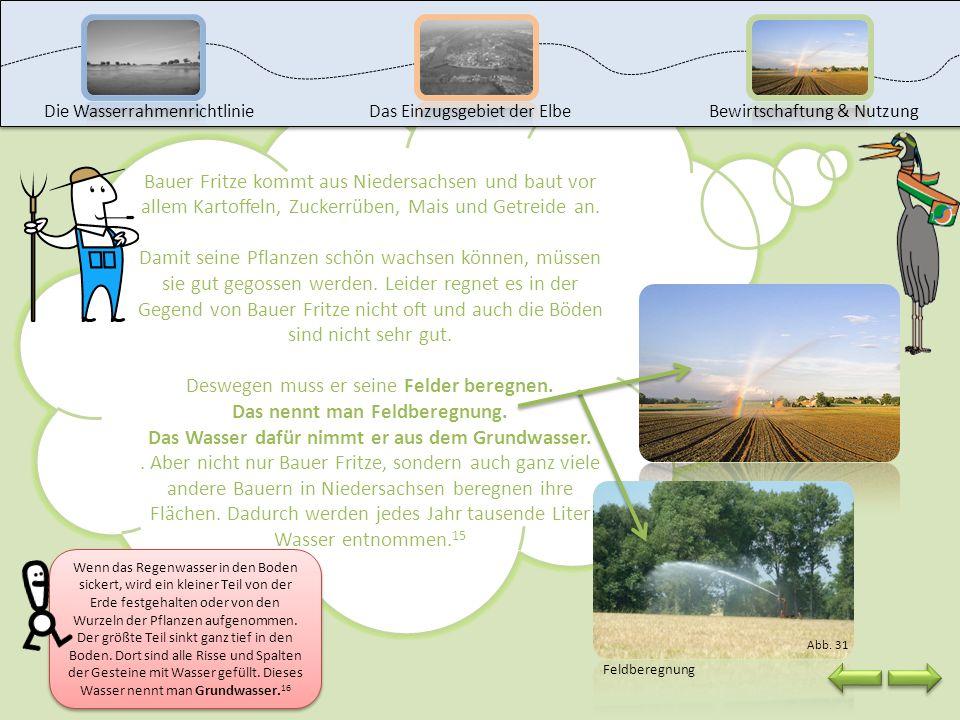 Die Landwirtschaft hängt aber auch stark vom Naturraum ab, also von den Oberflächenformen, dem Klima und dem Boden.. Die WasserrahmenrichtlinieDas Ein