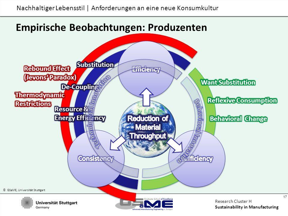 © GSaME, Universität Stuttgart 17 Research Cluster H Sustainability in Manufacturing Nachhaltiger Lebensstil | Anforderungen an eine neue Konsumkultur
