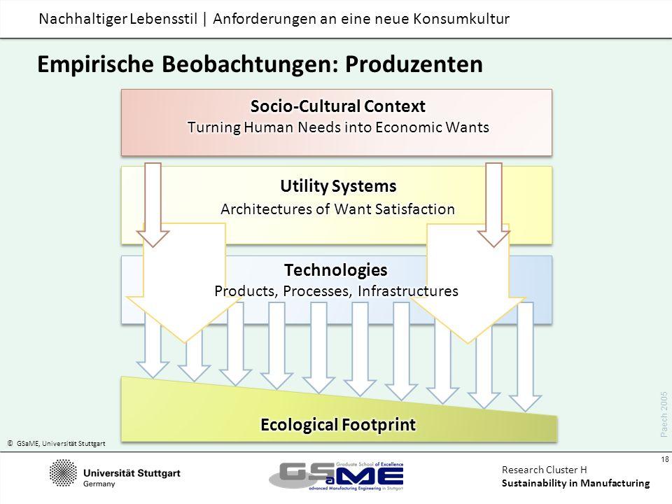 © GSaME, Universität Stuttgart 18 Research Cluster H Sustainability in Manufacturing Nachhaltiger Lebensstil | Anforderungen an eine neue Konsumkultur