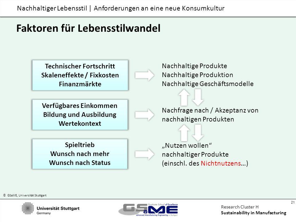 © GSaME, Universität Stuttgart 21 Research Cluster H Sustainability in Manufacturing Nachhaltiger Lebensstil | Anforderungen an eine neue Konsumkultur