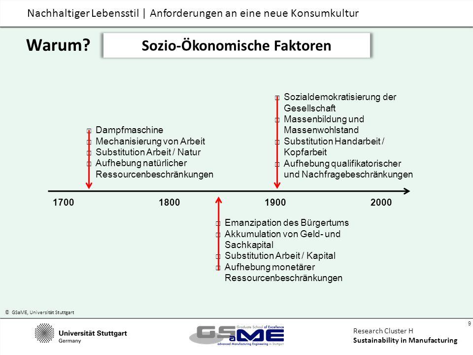 © GSaME, Universität Stuttgart 9 Research Cluster H Sustainability in Manufacturing Nachhaltiger Lebensstil | Anforderungen an eine neue Konsumkultur
