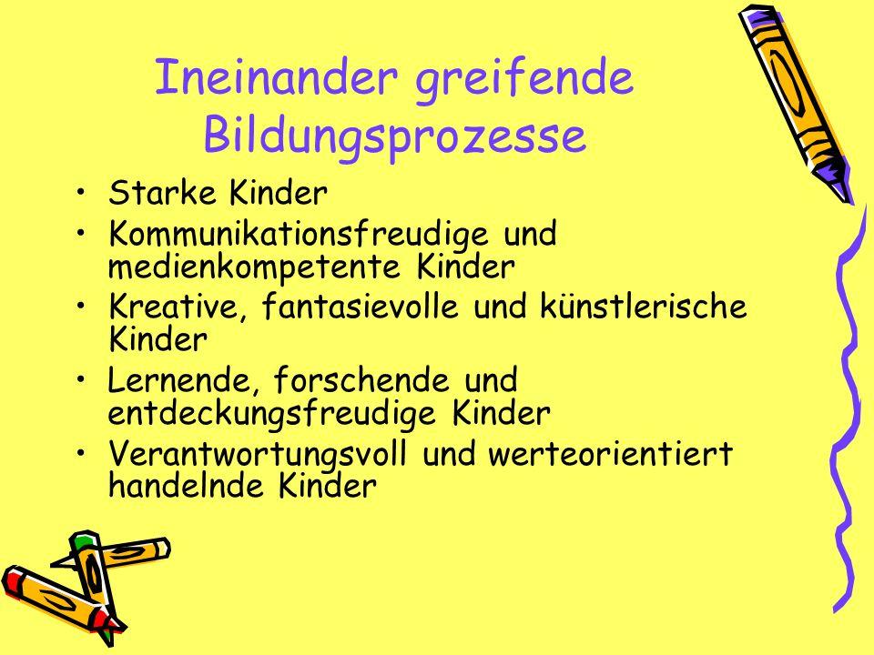Ineinander greifende Bildungsprozesse Starke Kinder Kommunikationsfreudige und medienkompetente Kinder Kreative, fantasievolle und künstlerische Kinde