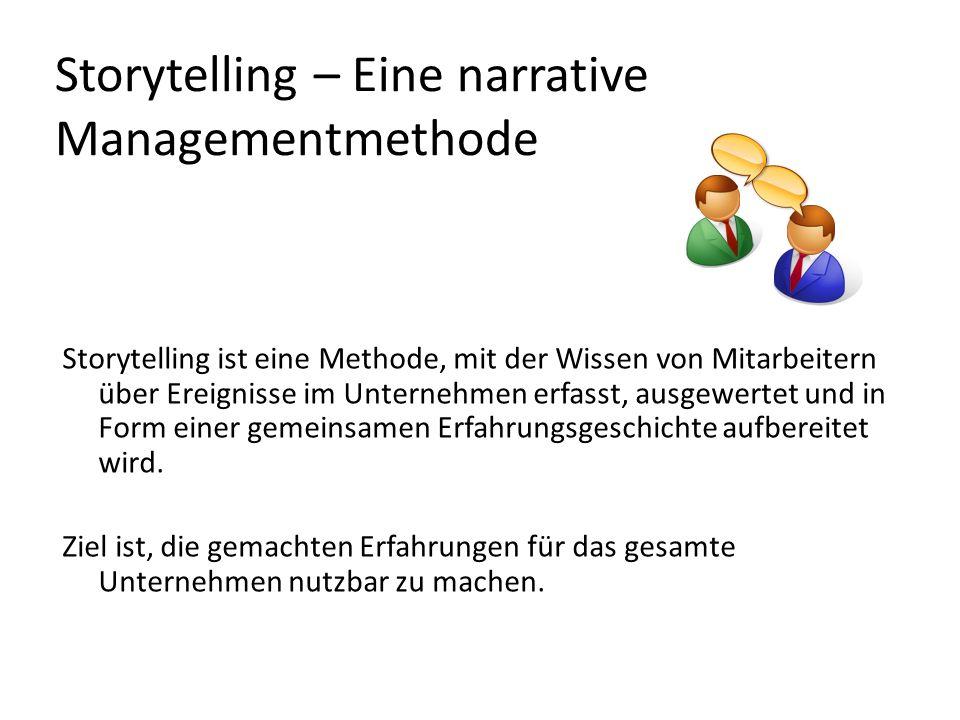 Storytelling – Eine narrative Managementmethode Storytelling ist eine Methode, mit der Wissen von Mitarbeitern über Ereignisse im Unternehmen erfasst,