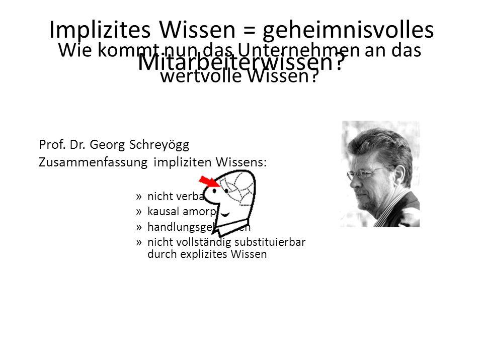 Implizites Wissen = geheimnisvolles Mitarbeiterwissen? Prof. Dr. Georg Schreyögg Zusammenfassung impliziten Wissens: » nicht verbaler Natur » kausal a