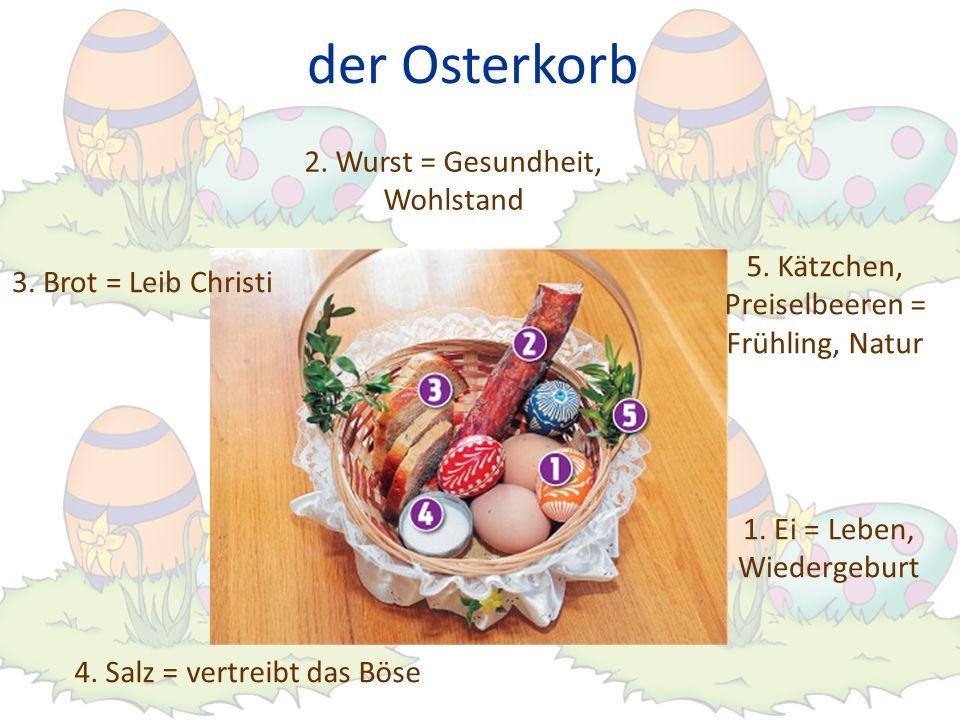 der Osterkorb 5. Kätzchen, Preiselbeeren = Frühling, Natur 4. Salz = vertreibt das Böse 3. Brot = Leib Christi 2. Wurst = Gesundheit, Wohlstand 1. Ei
