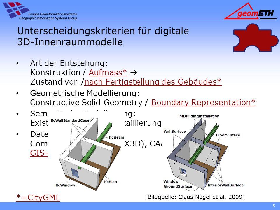 5 Unterscheidungskriterien für digitale 3D-Innenraummodelle Art der Entstehung: Konstruktion / Aufmass* Zustand vor-/nach Fertigstellung des Gebäudes*