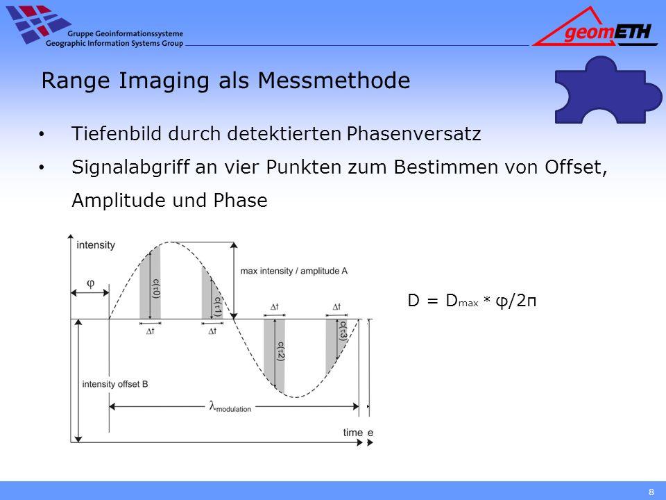 Range Imaging als Messmethode Tiefenbild durch detektierten Phasenversatz Signalabgriff an vier Punkten zum Bestimmen von Offset, Amplitude und Phase