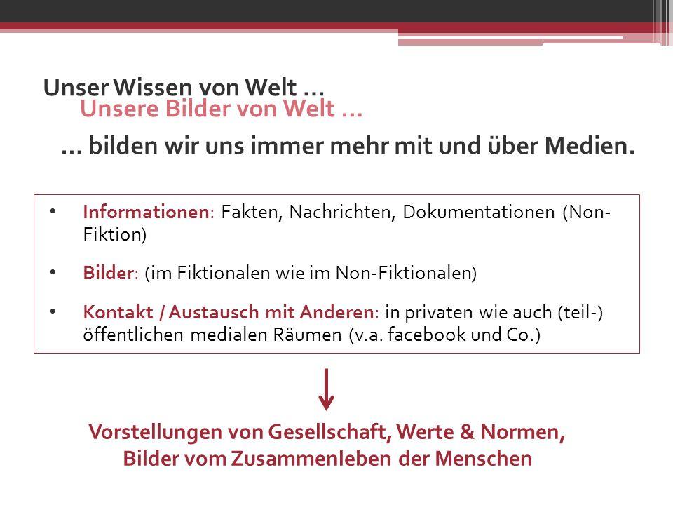 Wirklichkeitskonstruktionen Heranwachsender in mediatisierten Lebenswelten Reality auf allen Kanälen m.wuerfel@akjm.de Jahrestagung GUT DRAUF – Berlin – 04.06.2013