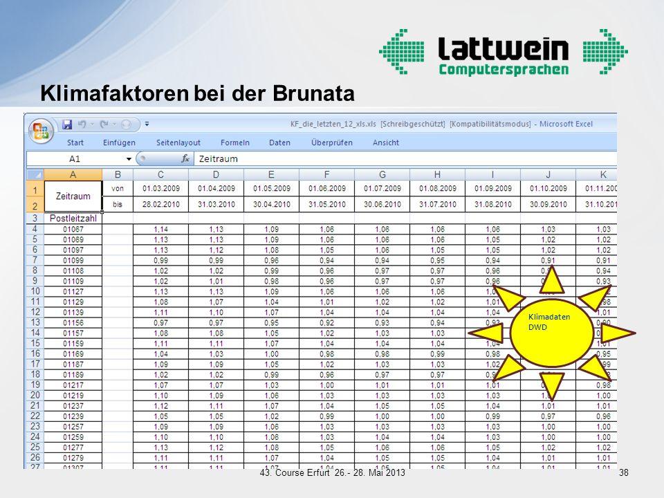 Klimadaten DWD Klimafaktoren bei der Brunata 3843. Course Erfurt 26.- 28. Mai 2013