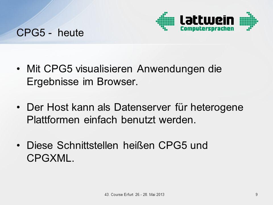 Mit CPG5 visualisieren Anwendungen die Ergebnisse im Browser. Der Host kann als Datenserver für heterogene Plattformen einfach benutzt werden. Diese S