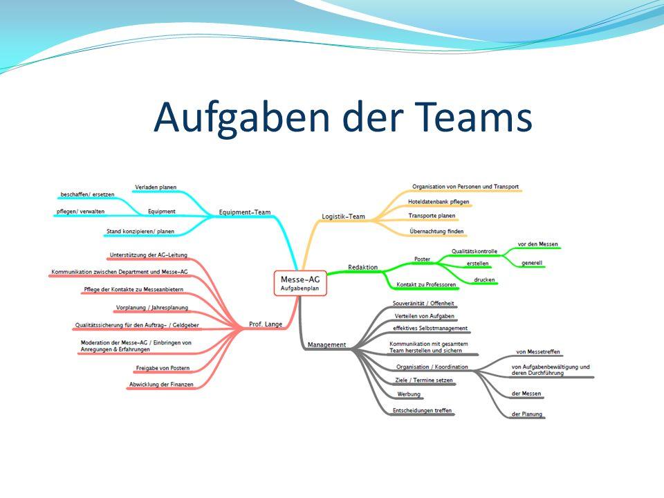 Aufgaben der Teams