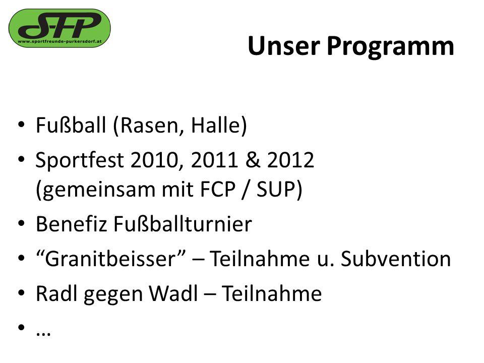 Unser Programm Fußball (Rasen, Halle) Sportfest 2010, 2011 & 2012 (gemeinsam mit FCP / SUP) Benefiz Fußballturnier Granitbeisser – Teilnahme u.